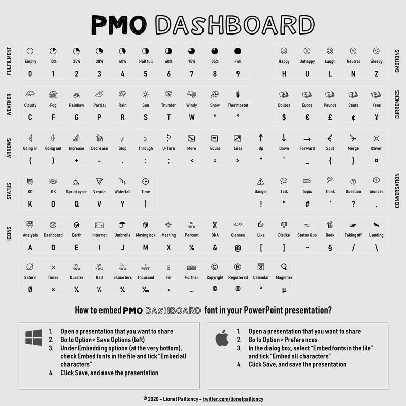 Pmo Dashboard Font