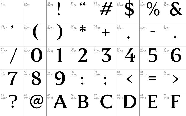 Wizard World Font