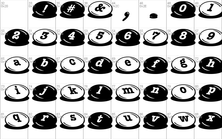 MMS Font