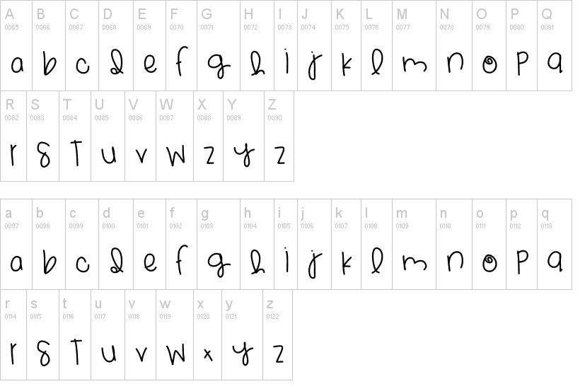La Familia Font